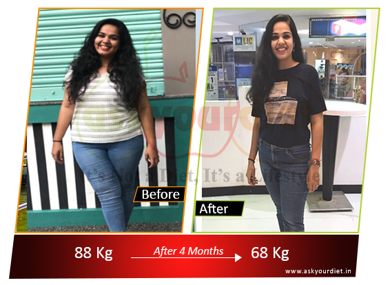 loss 20 kgs weight in 4 months