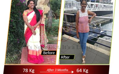 Anjani lost a Whopping 14 Kilos in Only 3 Months. Here's what she has to say: